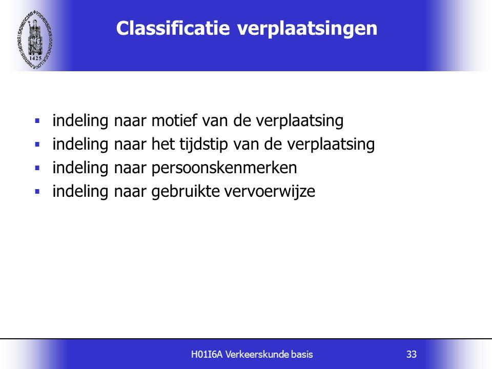 H01I6A Verkeerskunde basis33 Classificatie verplaatsingen  indeling naar motief van de verplaatsing  indeling naar het tijdstip van de verplaatsing