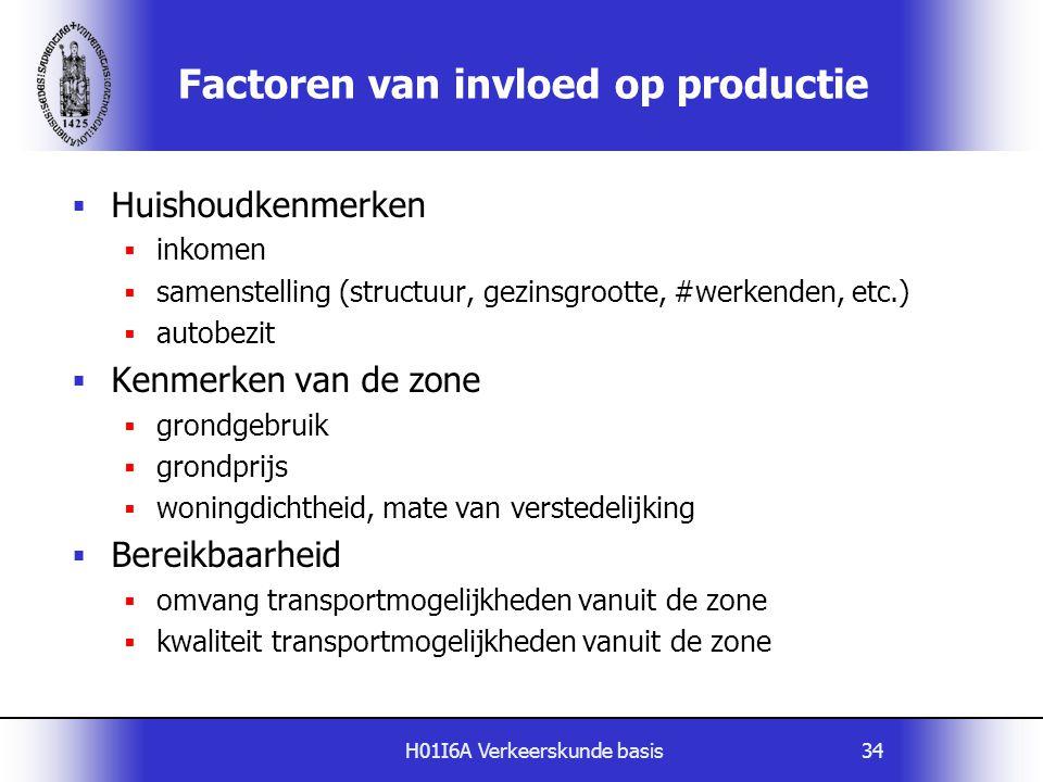 H01I6A Verkeerskunde basis34 Factoren van invloed op productie  Huishoudkenmerken  inkomen  samenstelling (structuur, gezinsgrootte, #werkenden, et