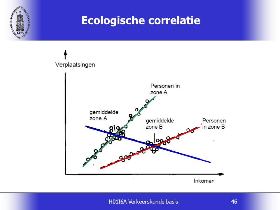 H01I6A Verkeerskunde basis46 Ecologische correlatie