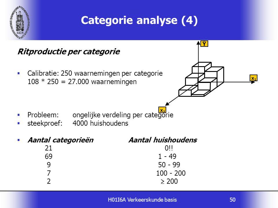 H01I6A Verkeerskunde basis50 Ritproductie per categorie  Calibratie: 250 waarnemingen per categorie 108 * 250 = 27.000 waarnemingen  Probleem: ongel