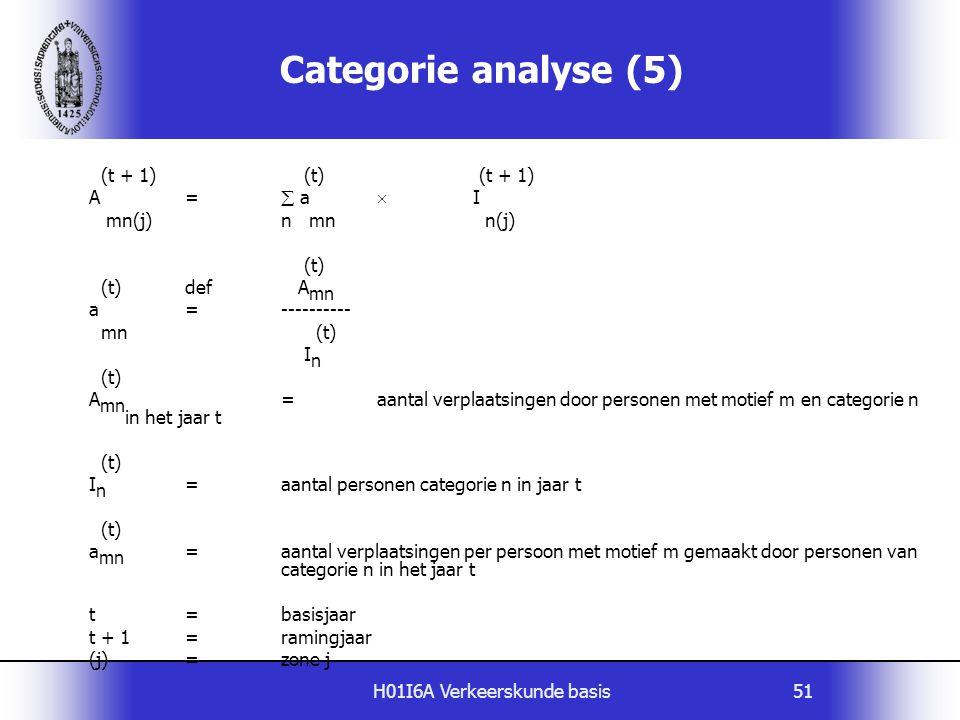 H01I6A Verkeerskunde basis51 (t + 1) (t) (t + 1) A=  a  I mn(j)n mn n(j) (t) (t)def A mn a=---------- mn (t) I n (t) A mn =aantal verplaatsingen doo