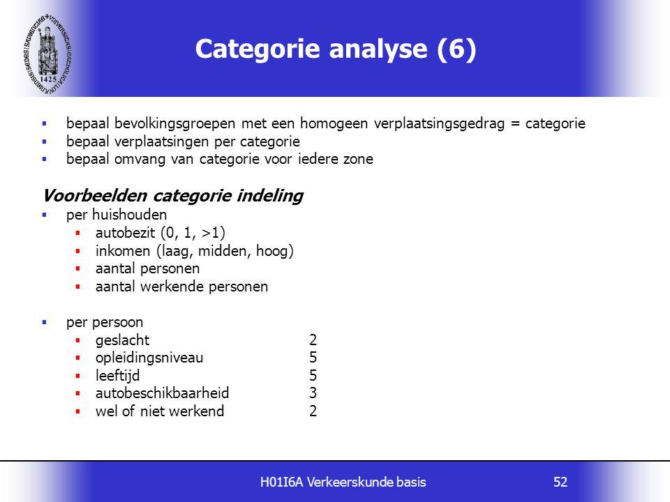 H01I6A Verkeerskunde basis52  bepaal bevolkingsgroepen met een homogeen verplaatsingsgedrag = categorie  bepaal verplaatsingen per categorie  bepaa