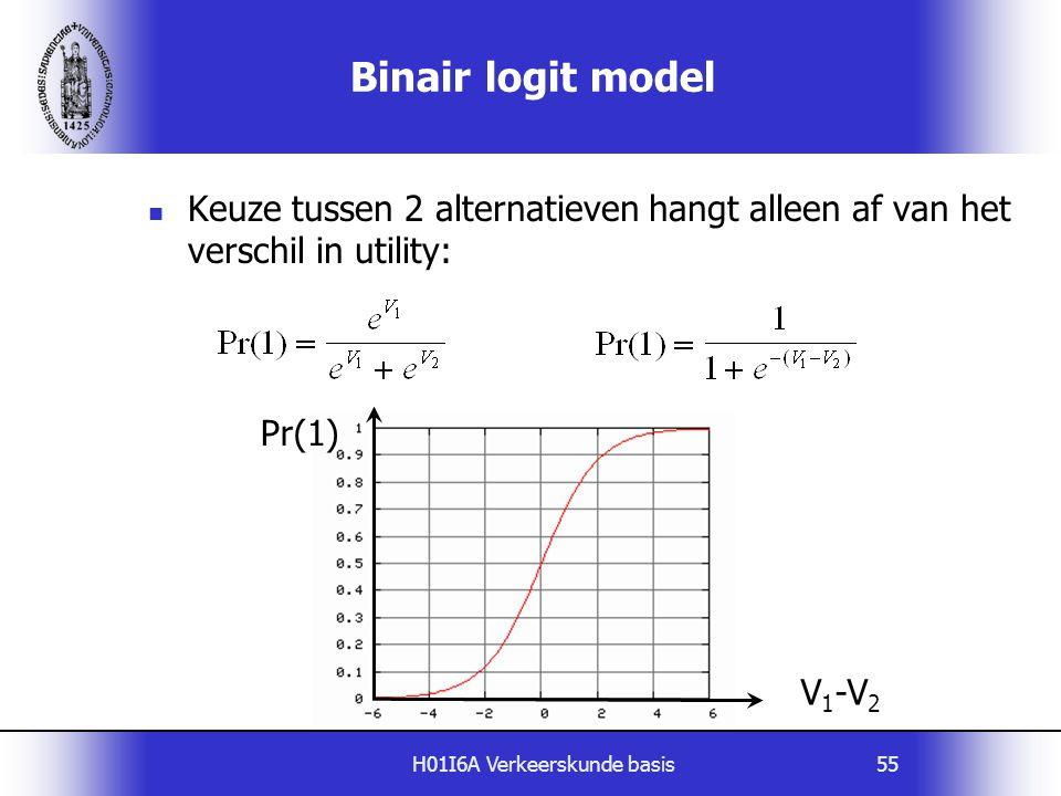H01I6A Verkeerskunde basis55 Binair logit model Keuze tussen 2 alternatieven hangt alleen af van het verschil in utility: V 1 -V 2 Pr(1)