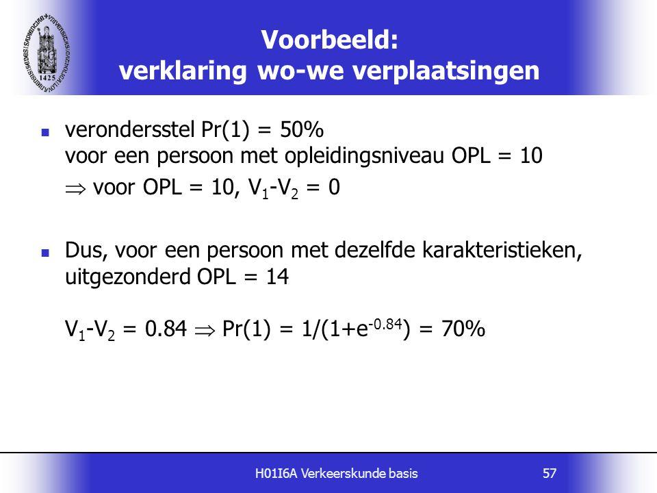 H01I6A Verkeerskunde basis57 Voorbeeld: verklaring wo-we verplaatsingen verondersstel Pr(1) = 50% voor een persoon met opleidingsniveau OPL = 10  voo