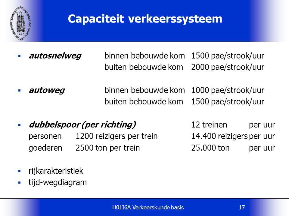 H01I6A Verkeerskunde basis17 Capaciteit verkeerssysteem  autosnelwegbinnen bebouwde kom1500 pae/strook/uur buiten bebouwde kom2000 pae/strook/uur  a