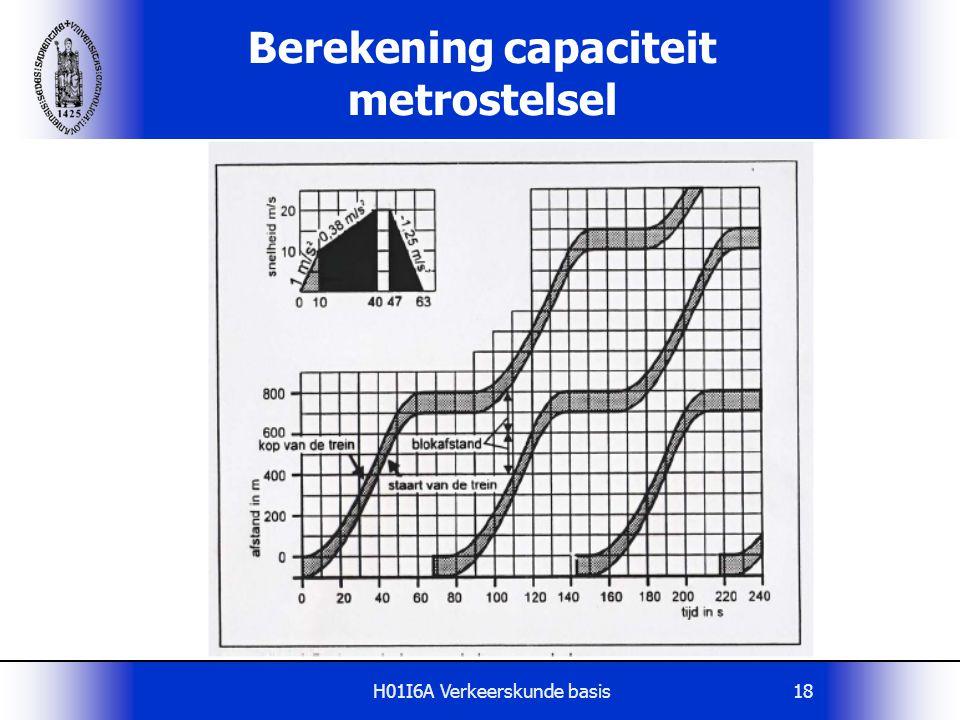 H01I6A Verkeerskunde basis18 Berekening capaciteit metrostelsel