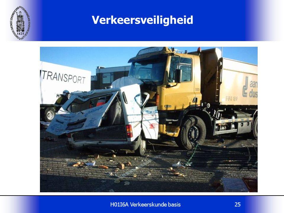 H01I6A Verkeerskunde basis25 Verkeersveiligheid