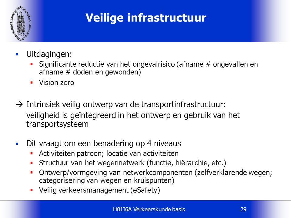 H01I6A Verkeerskunde basis29 Veilige infrastructuur  Uitdagingen:  Significante reductie van het ongevalrisico (afname # ongevallen en afname # dode