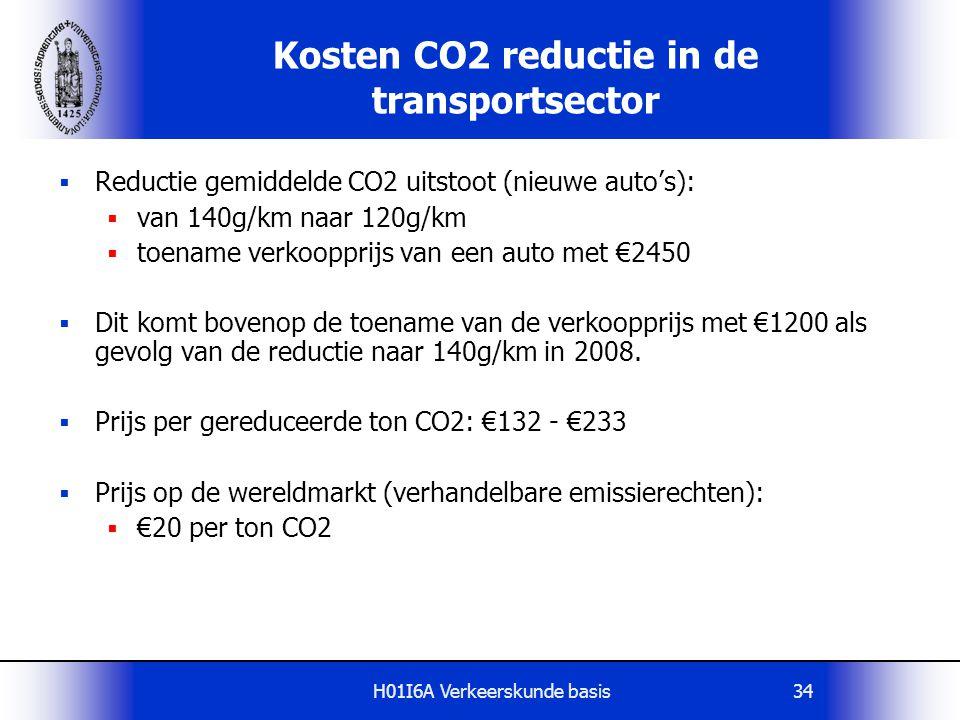 H01I6A Verkeerskunde basis34 Kosten CO2 reductie in de transportsector  Reductie gemiddelde CO2 uitstoot (nieuwe auto's):  van 140g/km naar 120g/km