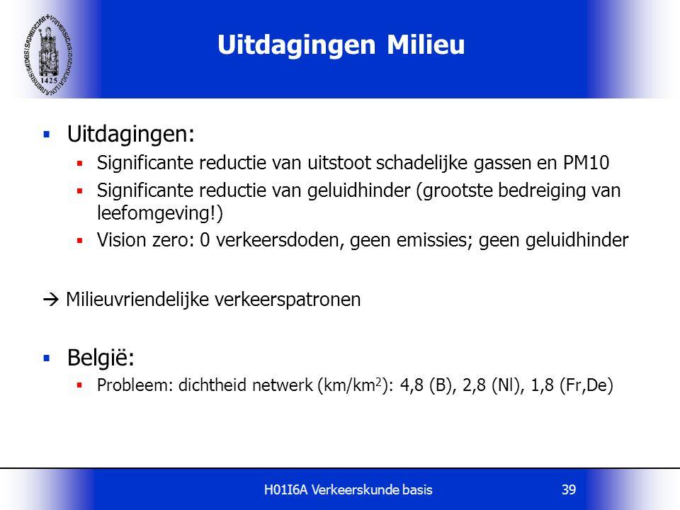 H01I6A Verkeerskunde basis39 Uitdagingen Milieu  Uitdagingen:  Significante reductie van uitstoot schadelijke gassen en PM10  Significante reductie