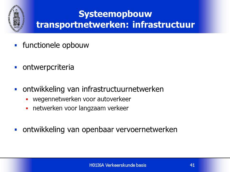 H01I6A Verkeerskunde basis41 Systeemopbouw transportnetwerken: infrastructuur  functionele opbouw  ontwerpcriteria  ontwikkeling van infrastructuur