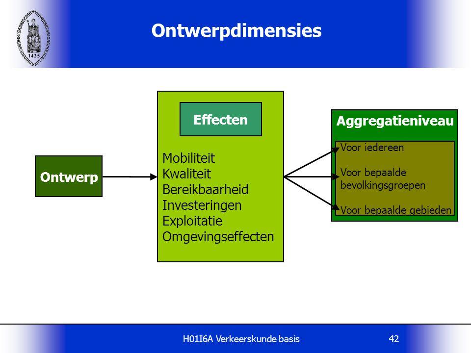 H01I6A Verkeerskunde basis42 Ontwerpdimensies Ontwerp Mobiliteit Kwaliteit Bereikbaarheid Investeringen Exploitatie Omgevingseffecten Effecten Aggrega