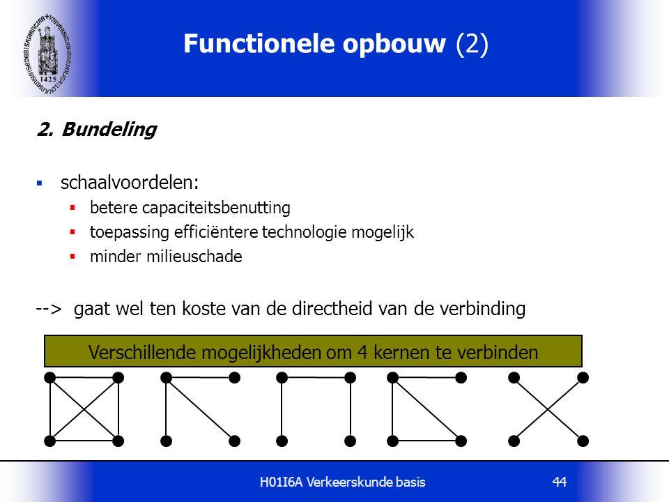 H01I6A Verkeerskunde basis44 Functionele opbouw (2) 2.Bundeling  schaalvoordelen:  betere capaciteitsbenutting  toepassing efficiëntere technologie
