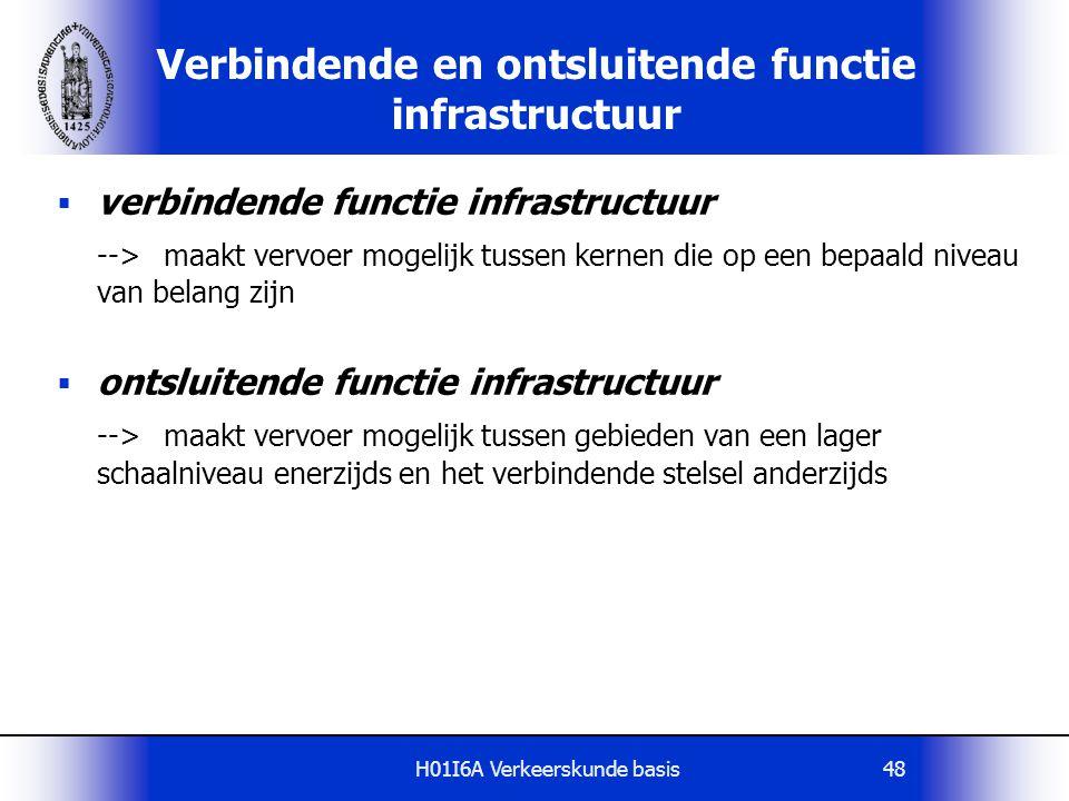 H01I6A Verkeerskunde basis48 Verbindende en ontsluitende functie infrastructuur  verbindende functie infrastructuur -->maakt vervoer mogelijk tussen