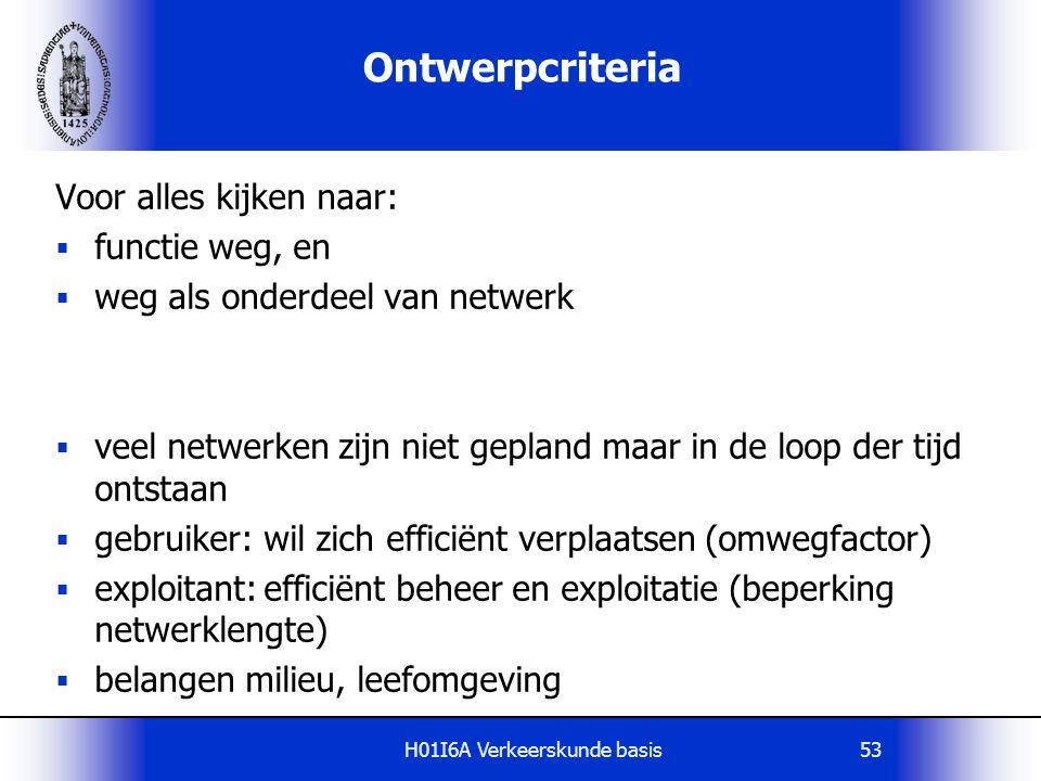 H01I6A Verkeerskunde basis53 Ontwerpcriteria Voor alles kijken naar:  functie weg, en  weg als onderdeel van netwerk  veel netwerken zijn niet gepl