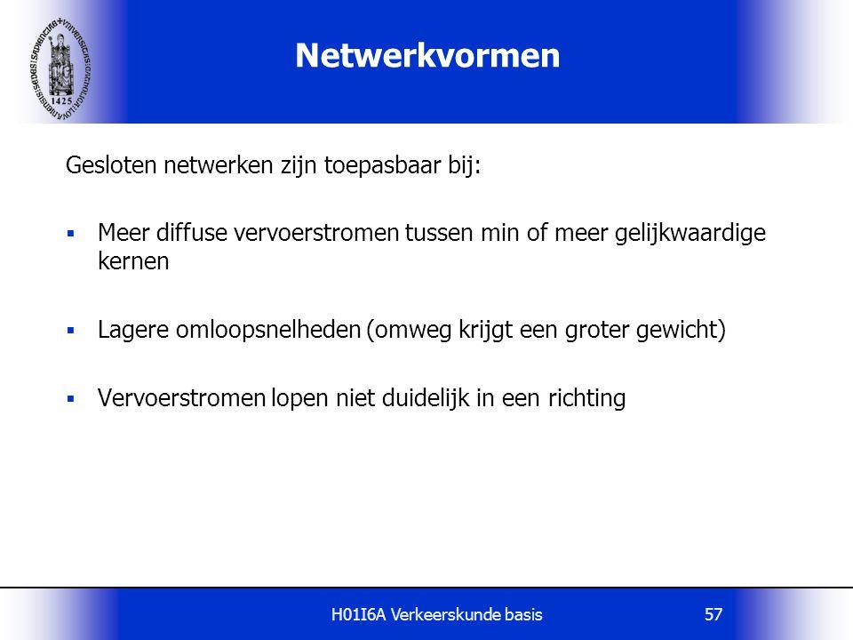 H01I6A Verkeerskunde basis57 Netwerkvormen Gesloten netwerken zijn toepasbaar bij:  Meer diffuse vervoerstromen tussen min of meer gelijkwaardige ker