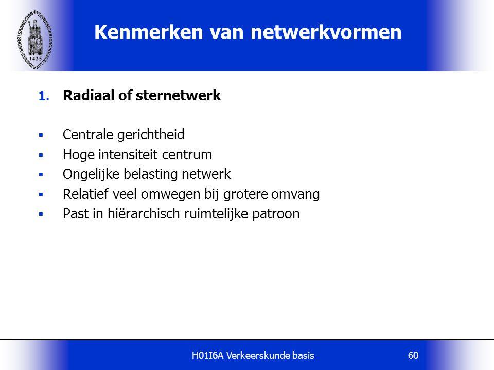 H01I6A Verkeerskunde basis60 Kenmerken van netwerkvormen 1. Radiaal of sternetwerk  Centrale gerichtheid  Hoge intensiteit centrum  Ongelijke belas