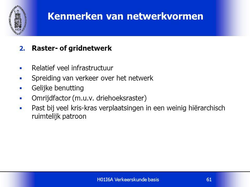 H01I6A Verkeerskunde basis61 Kenmerken van netwerkvormen 2. Raster- of gridnetwerk  Relatief veel infrastructuur  Spreiding van verkeer over het net