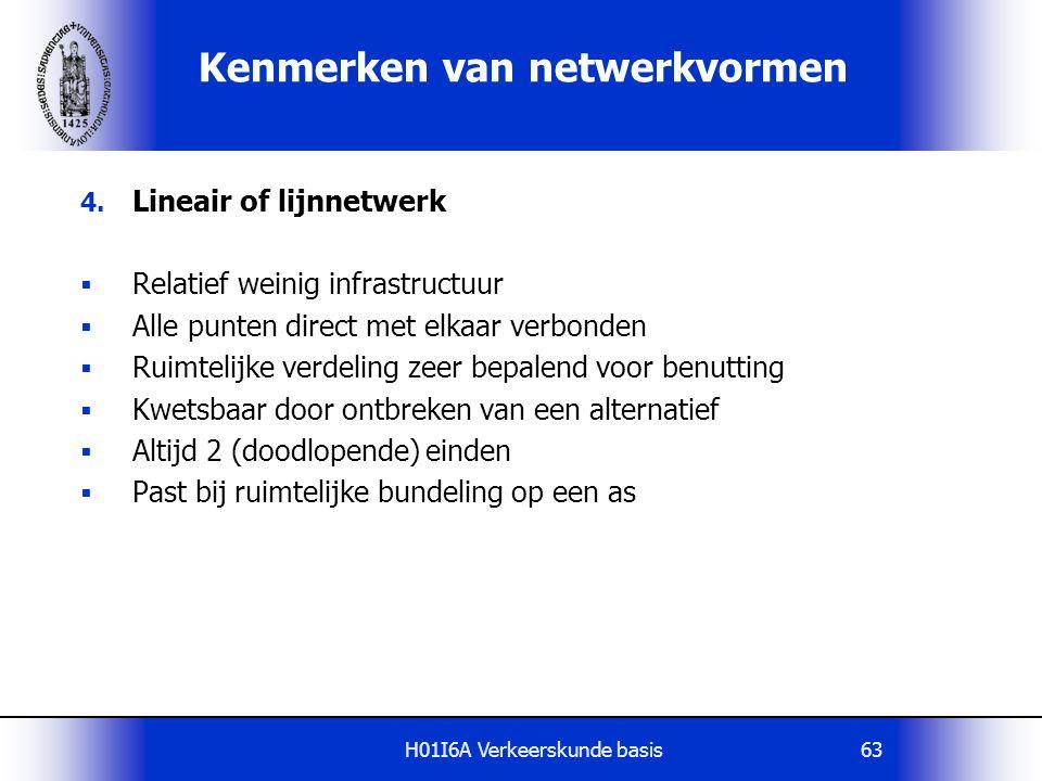 H01I6A Verkeerskunde basis63 Kenmerken van netwerkvormen 4. Lineair of lijnnetwerk  Relatief weinig infrastructuur  Alle punten direct met elkaar ve