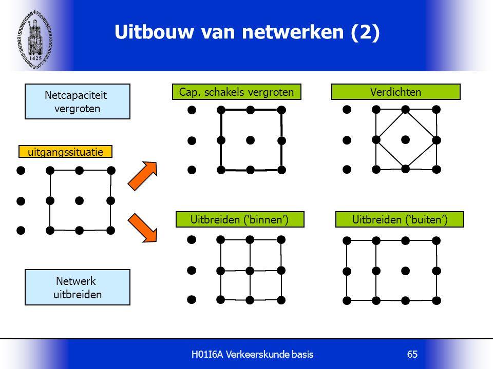 H01I6A Verkeerskunde basis65 Uitbouw van netwerken (2) Cap. schakels vergrotenVerdichten Uitbreiden ('binnen')Uitbreiden ('buiten') Netcapaciteit verg