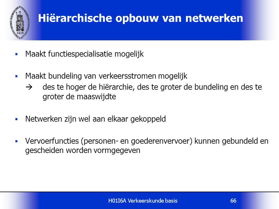 H01I6A Verkeerskunde basis66 Hiërarchische opbouw van netwerken  Maakt functiespecialisatie mogelijk  Maakt bundeling van verkeersstromen mogelijk 