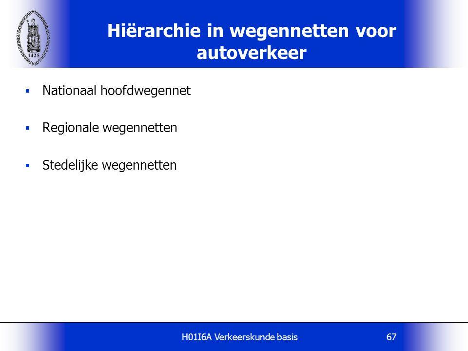 H01I6A Verkeerskunde basis67 Hiërarchie in wegennetten voor autoverkeer  Nationaal hoofdwegennet  Regionale wegennetten  Stedelijke wegennetten