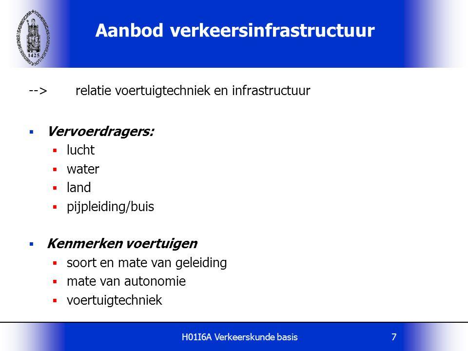 H01I6A Verkeerskunde basis7 Aanbod verkeersinfrastructuur -->relatie voertuigtechniek en infrastructuur  Vervoerdragers:  lucht  water  land  pij
