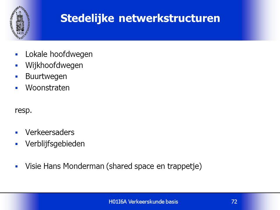 H01I6A Verkeerskunde basis72 Stedelijke netwerkstructuren  Lokale hoofdwegen  Wijkhoofdwegen  Buurtwegen  Woonstraten resp.  Verkeersaders  Verb