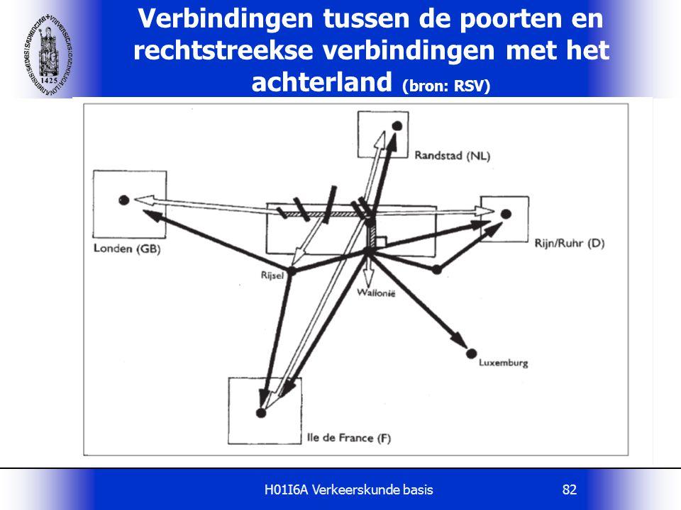 H01I6A Verkeerskunde basis82 Verbindingen tussen de poorten en rechtstreekse verbindingen met het achterland (bron: RSV)