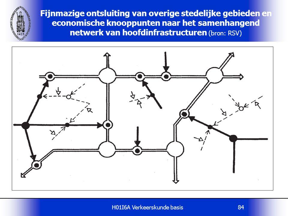H01I6A Verkeerskunde basis84 Fijnmazige ontsluiting van overige stedelijke gebieden en economische knooppunten naar het samenhangend netwerk van hoofd