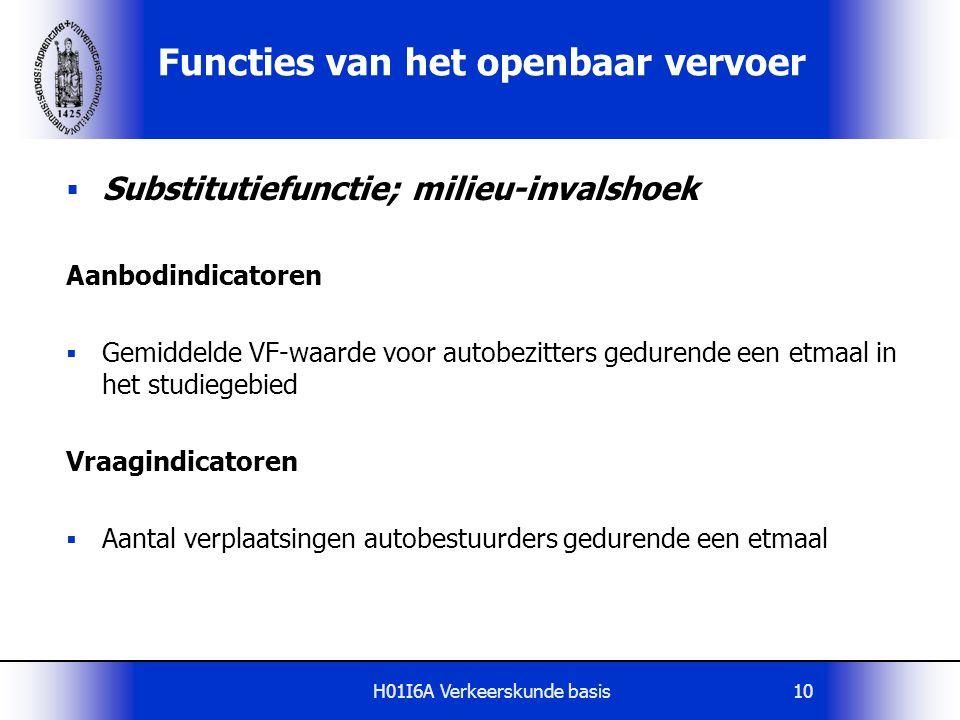 H01I6A Verkeerskunde basis10  Substitutiefunctie; milieu-invalshoek Aanbodindicatoren  Gemiddelde VF-waarde voor autobezitters gedurende een etmaal