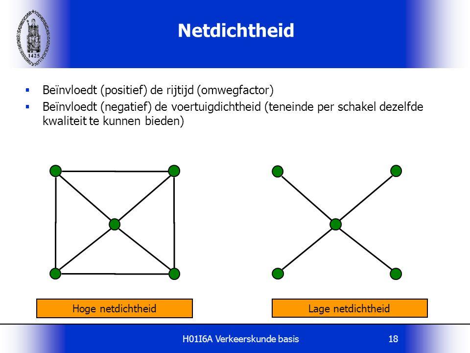 H01I6A Verkeerskunde basis18 Netdichtheid  Beïnvloedt (positief) de rijtijd (omwegfactor)  Beïnvloedt (negatief) de voertuigdichtheid (teneinde per