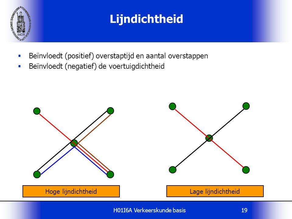 H01I6A Verkeerskunde basis19 Lijndichtheid  Beïnvloedt (positief) overstaptijd en aantal overstappen  Beïnvloedt (negatief) de voertuigdichtheid Hog