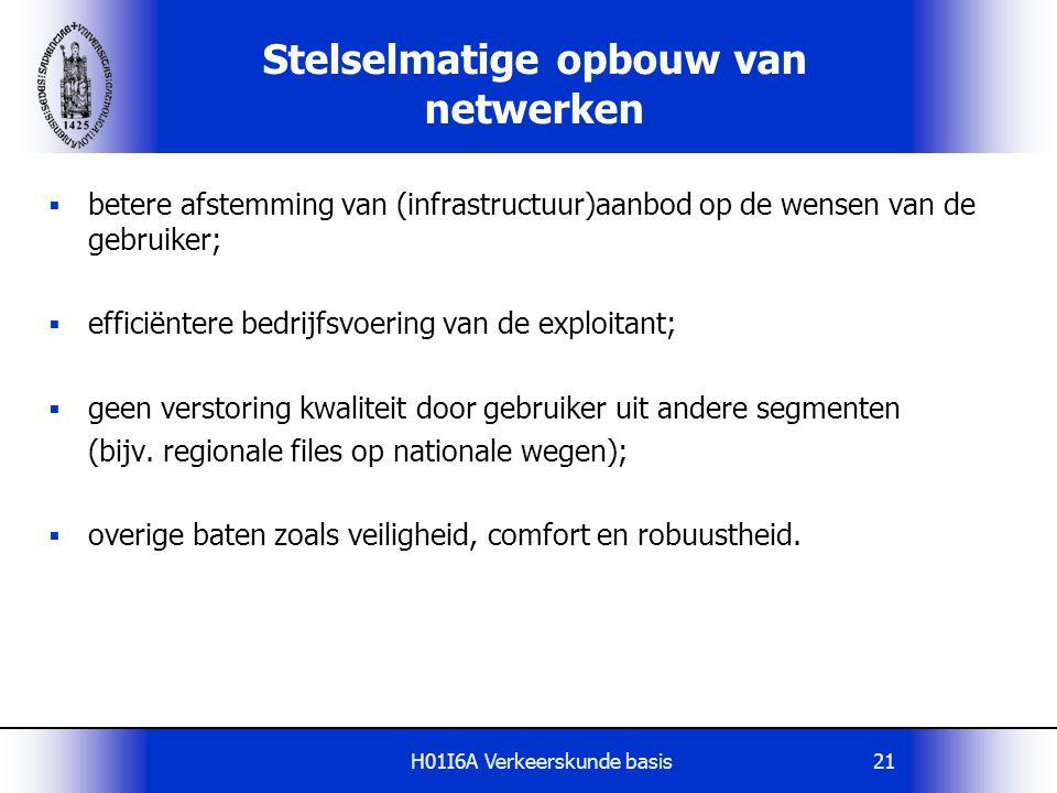 H01I6A Verkeerskunde basis21 Stelselmatige opbouw van netwerken  betere afstemming van (infrastructuur)aanbod op de wensen van de gebruiker;  effici