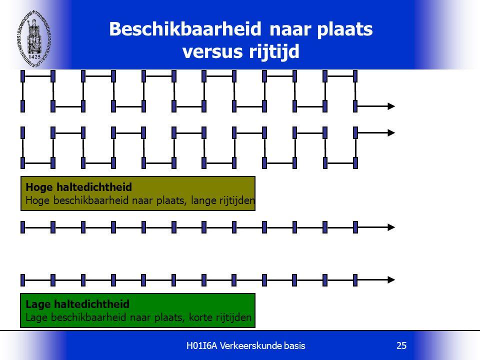 H01I6A Verkeerskunde basis25 Beschikbaarheid naar plaats versus rijtijd Hoge haltedichtheid Hoge beschikbaarheid naar plaats, lange rijtijden Lage hal
