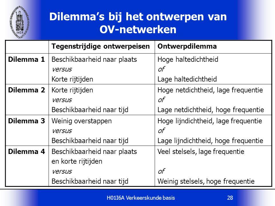 H01I6A Verkeerskunde basis28 Dilemma's bij het ontwerpen van OV-netwerken Tegenstrijdige ontwerpeisenOntwerpdilemma Dilemma 1Beschikbaarheid naar plaa