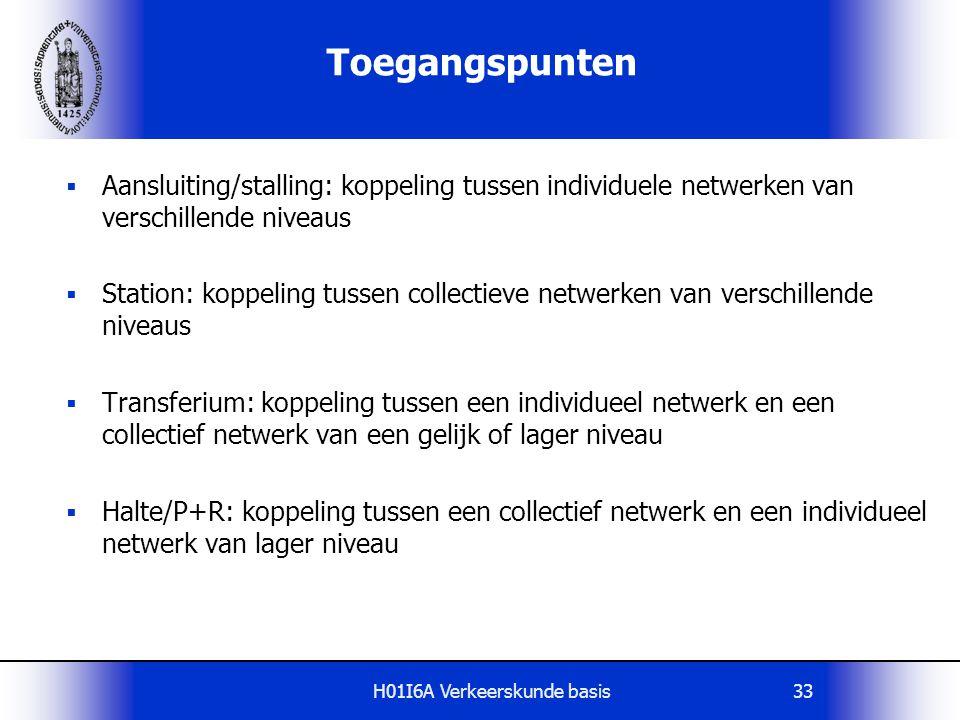 H01I6A Verkeerskunde basis33 Toegangspunten  Aansluiting/stalling: koppeling tussen individuele netwerken van verschillende niveaus  Station: koppel