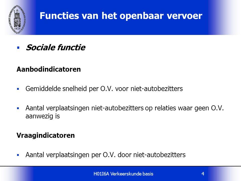 H01I6A Verkeerskunde basis4 Functies van het openbaar vervoer  Sociale functie Aanbodindicatoren  Gemiddelde snelheid per O.V. voor niet-autobezitte