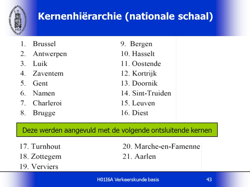 H01I6A Verkeerskunde basis43 Kernenhiërarchie (nationale schaal) Deze werden aangevuld met de volgende ontsluitende kernen