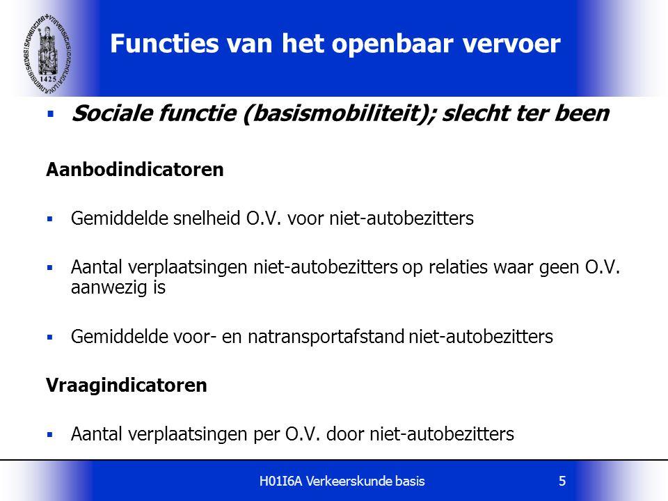 H01I6A Verkeerskunde basis5  Sociale functie (basismobiliteit); slecht ter been Aanbodindicatoren  Gemiddelde snelheid O.V. voor niet-autobezitters