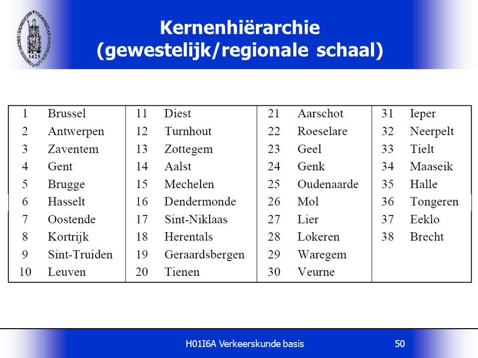 H01I6A Verkeerskunde basis50 Kernenhiërarchie (gewestelijk/regionale schaal)