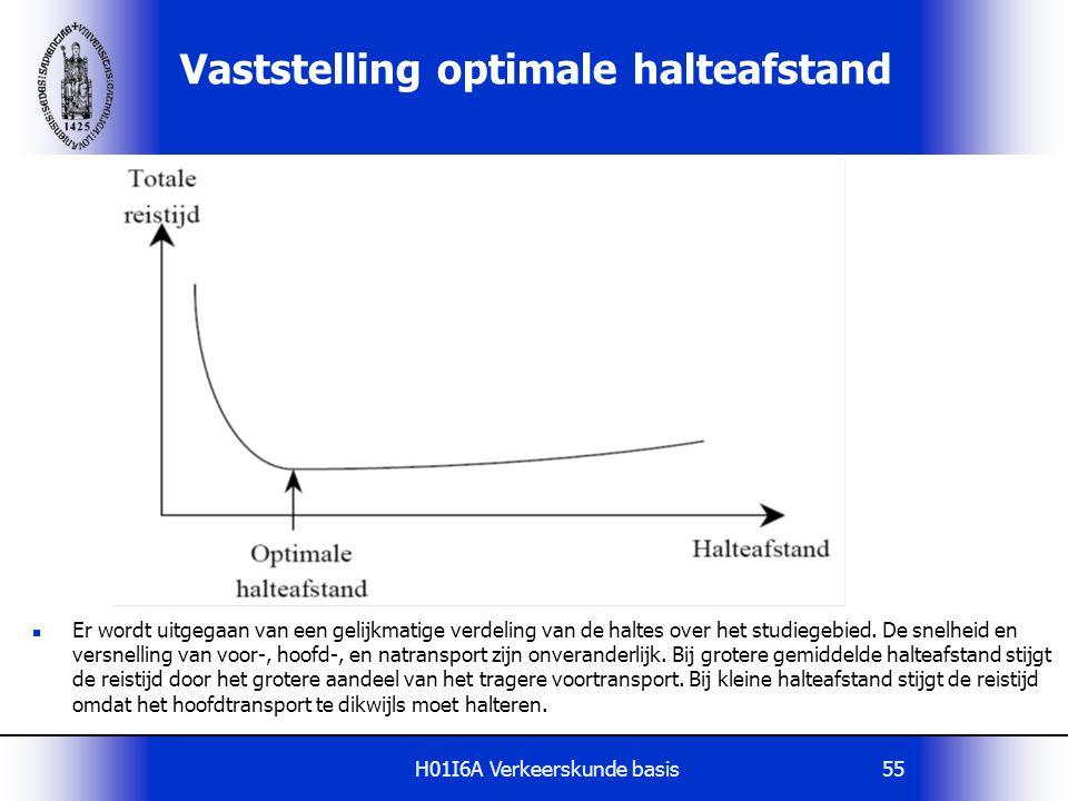 H01I6A Verkeerskunde basis55 Vaststelling optimale halteafstand Er wordt uitgegaan van een gelijkmatige verdeling van de haltes over het studiegebied.