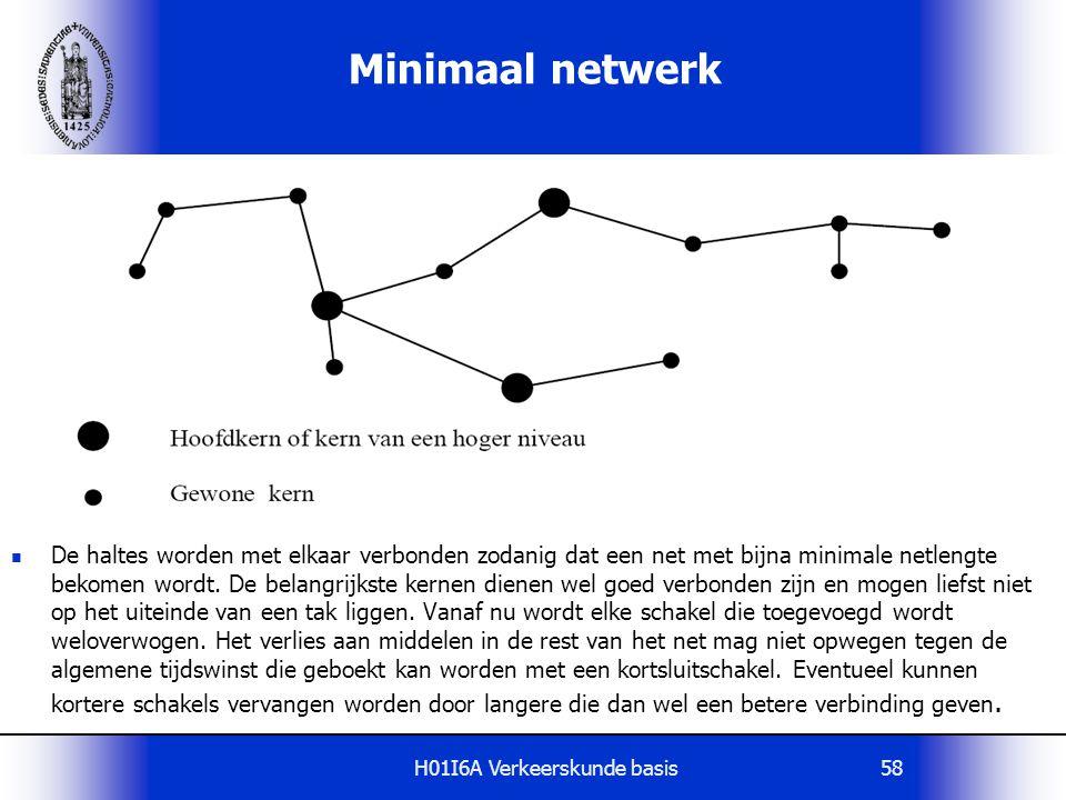 H01I6A Verkeerskunde basis58 Minimaal netwerk De haltes worden met elkaar verbonden zodanig dat een net met bijna minimale netlengte bekomen wordt. De