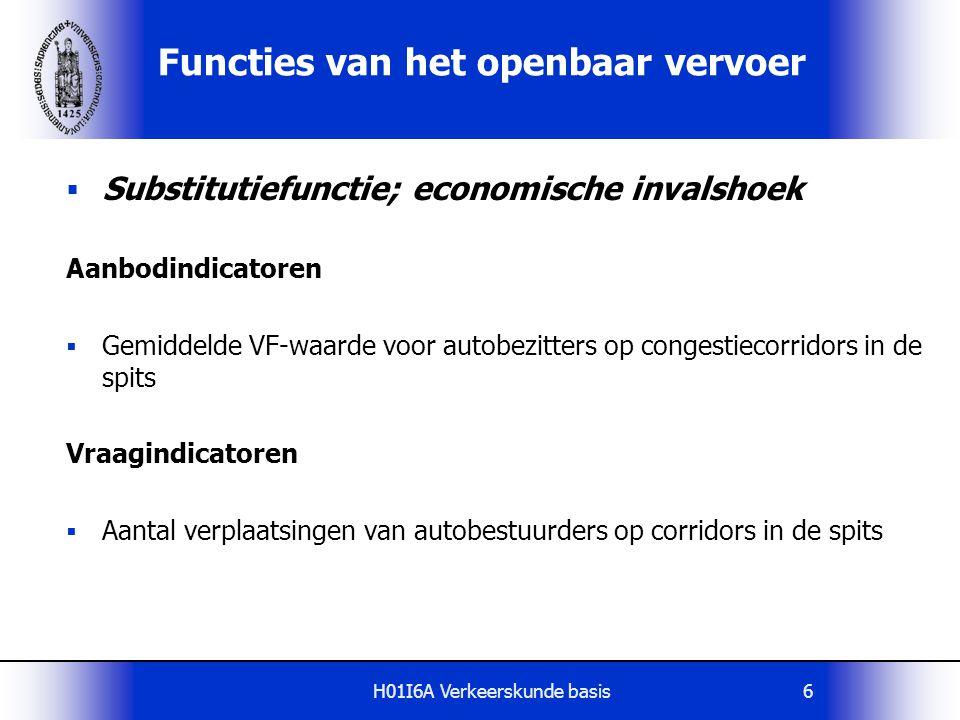 H01I6A Verkeerskunde basis6  Substitutiefunctie; economische invalshoek Aanbodindicatoren  Gemiddelde VF-waarde voor autobezitters op congestiecorri