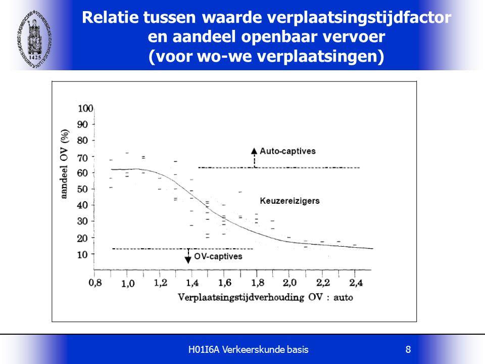 H01I6A Verkeerskunde basis8 Relatie tussen waarde verplaatsingstijdfactor en aandeel openbaar vervoer (voor wo-we verplaatsingen)