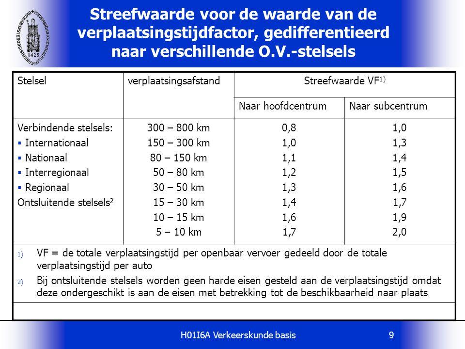 H01I6A Verkeerskunde basis9 Streefwaarde voor de waarde van de verplaatsingstijdfactor, gedifferentieerd naar verschillende O.V.-stelsels Stelselverpl