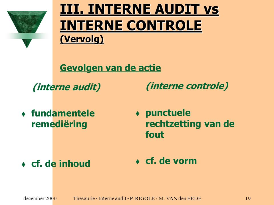 december 2000Thesaurie - Interne audit - P. RIGOLE / M.