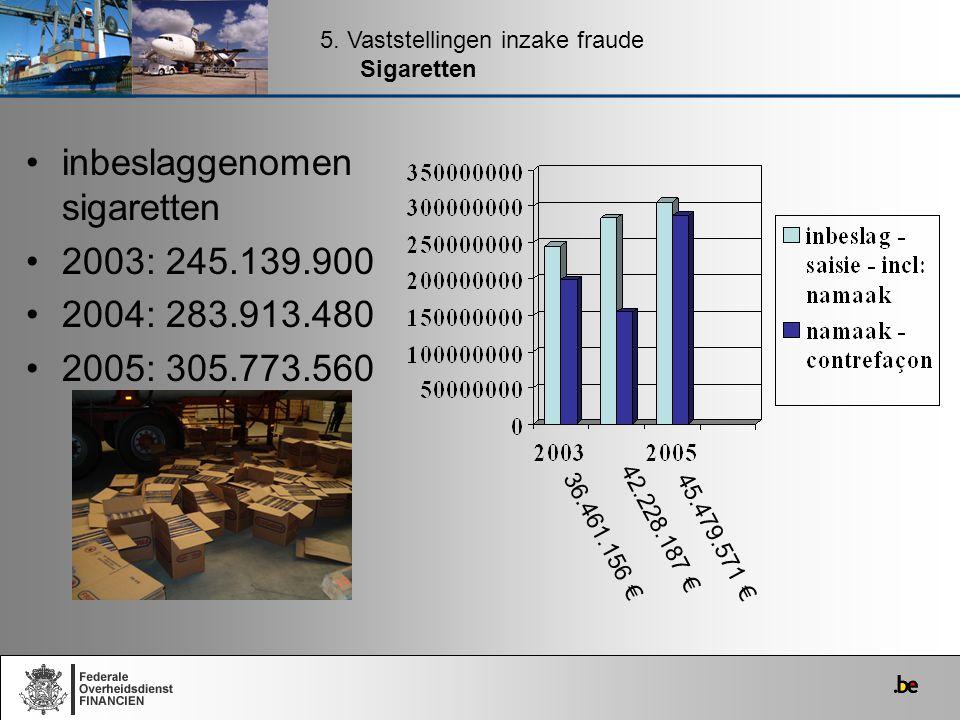 5. Vaststellingen inzake fraude Sigaretten inbeslaggenomen sigaretten 2003: 245.139.900 2004: 283.913.480 2005: 305.773.560 36.461.156 € 42.228.187 €