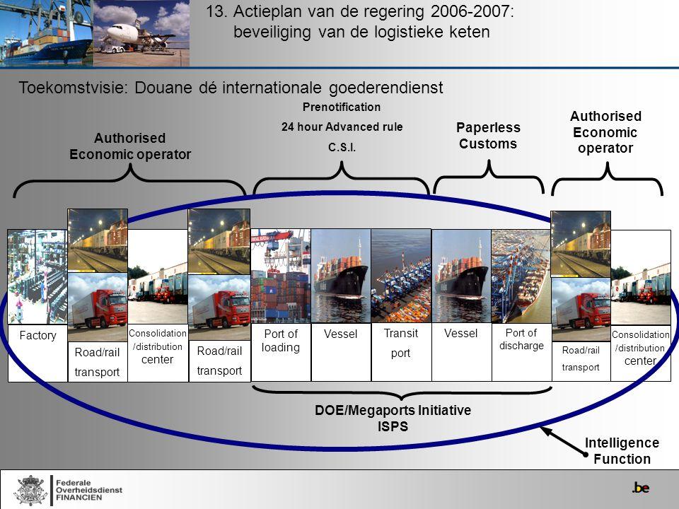 13. Actieplan van de regering 2006-2007: beveiliging van de logistieke keten Authorised Economic operator Prenotification 24 hour Advanced rule C.S.I.