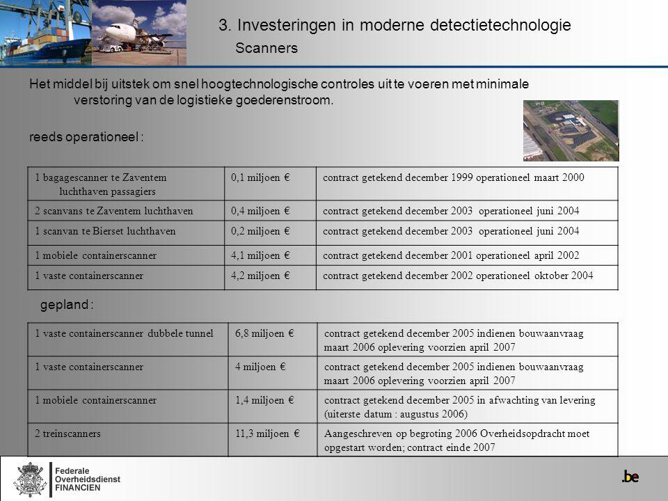 Doel : 100% controle van alle containers, ongeacht de wijze van vervoer, op de aanwezigheid van radioactieve straling; Memorandum of Understanding tussen België en de V.S.A.